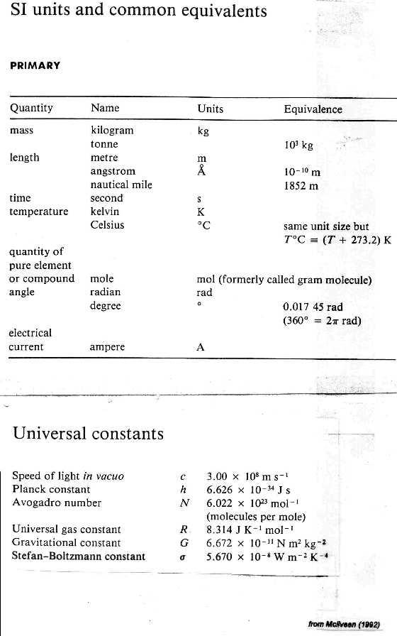 Figures431 - Pressure units conversion table ...