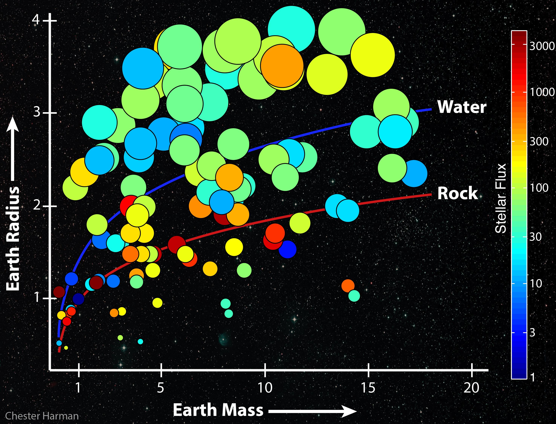 Ravi Kumar Kopparapu - Penn State Astrobiology Group